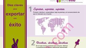 Diez claves para exportar con éxito