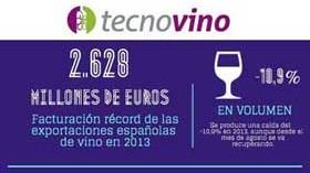 Récord histórico de facturación de las exportaciones españolas de vino en 2013: 2.628 millones de euros