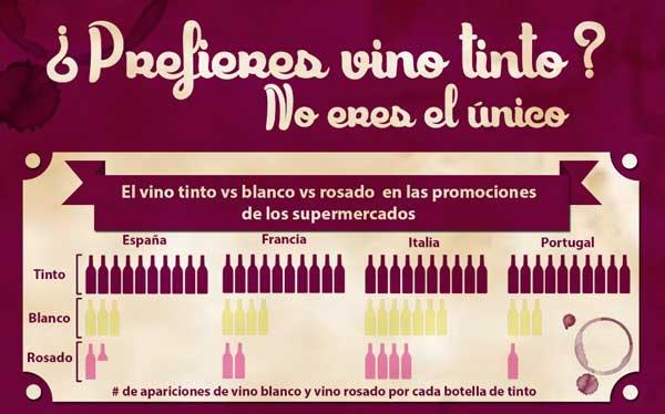 Tecnovino vino tinto Tiendeo info 1