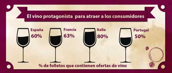 Tecnovino vino tinto Tiendeo info 2