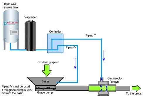 Tecnovino frio criogenico Boreal grafico Air Liquide