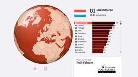 Vinocracia, una infografía sobre el consumo de vino