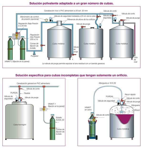 Tecnovino gases alimentarios vino Air Liquide