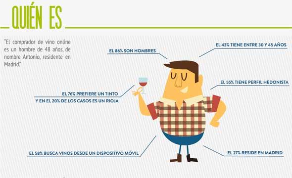 Tecnovino comprador online de vinos Espana Bodeboca 2