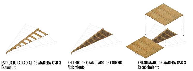 Tecnovino construccion para bodegas y en turismo Ecologic dome Chapeau Vert 5