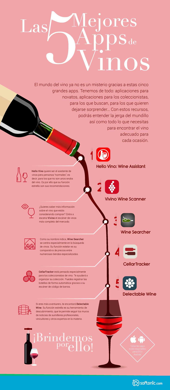Tecnovino Infografia Softonic apps sobre vino