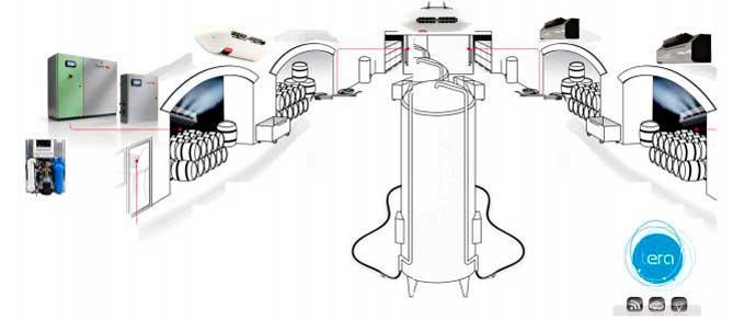 Tecnovino control de la temperatura y humedad en bodegas Carel 3