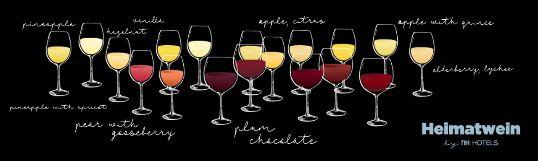Tecnovino vinos emergentes