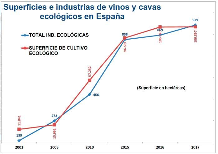 Tecnovino bodegas y embotelladoras de vinos ecologicos grafico