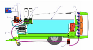 Tecnovino Novedades Tecnicas de Enomaq Componentes Agricolas General