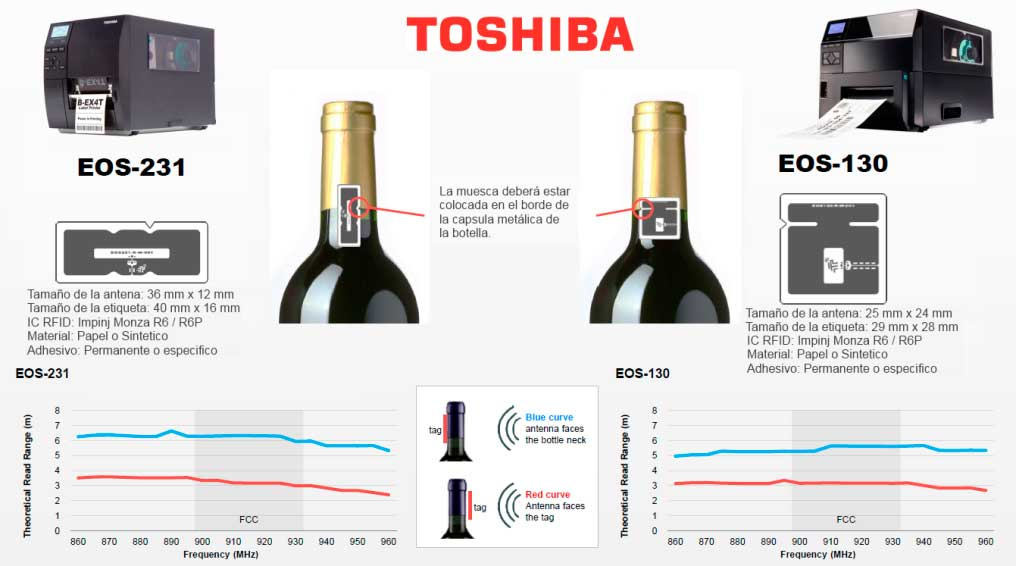 Tecnovino tecnologia RFID Toshiba 4