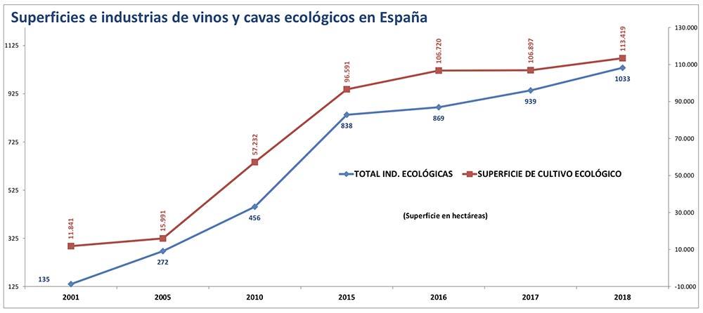 Tecnovino superficies industrias ecologicas tabla