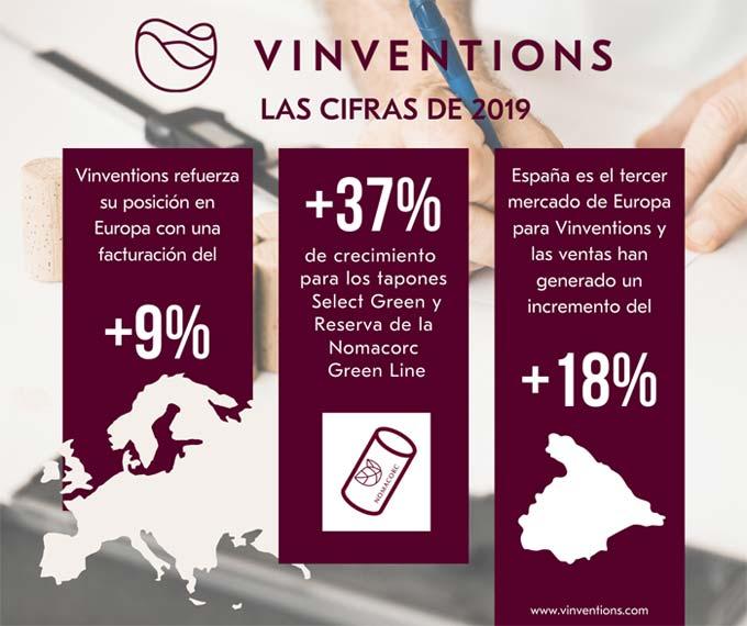 Tecnovino Vinventions 2019 balance