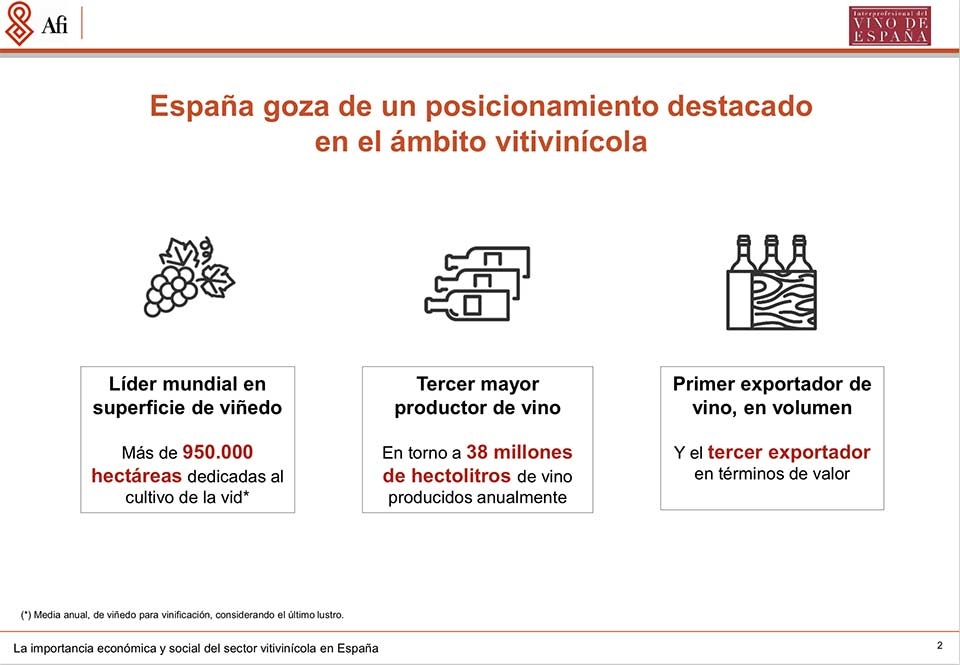 Tecnovino sector vitivinicola en Espana SomosVino posicionamiento